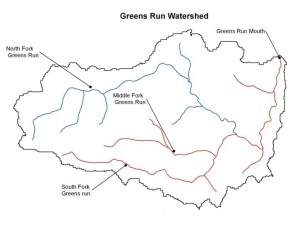 Greens Run Watershed